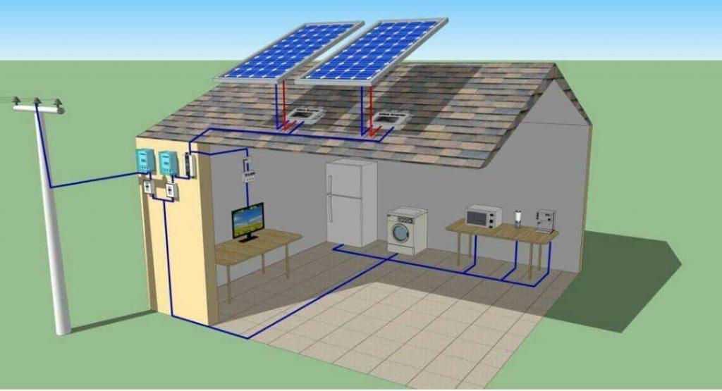 Solar System Home